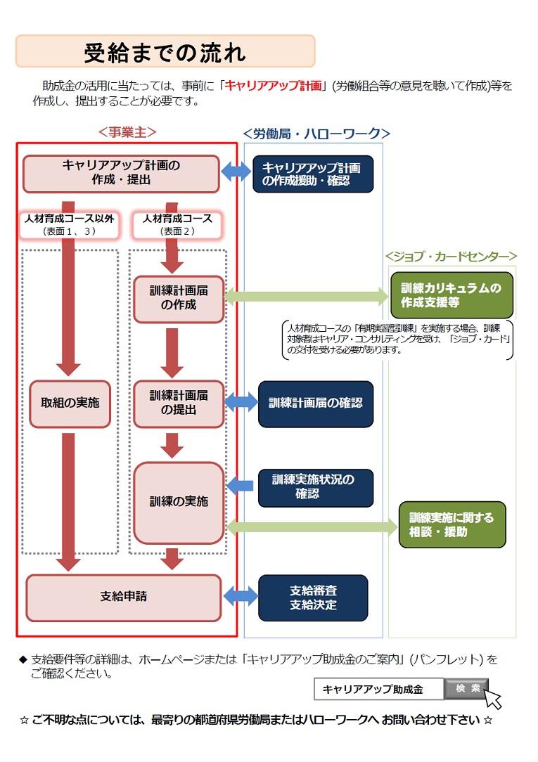 career_up_subsidy2.jpg