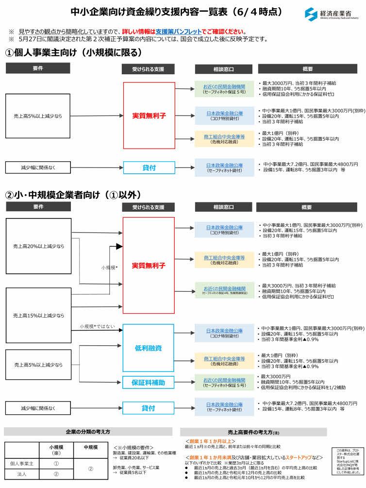 shikinguri_list200604.jpg
