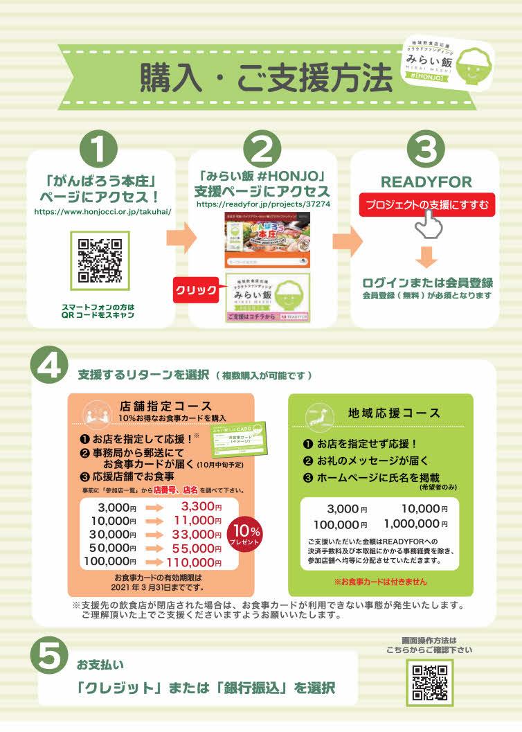 chiikiinshokutenouemproject_miraimeshi_shienshaboshu_2.jpg